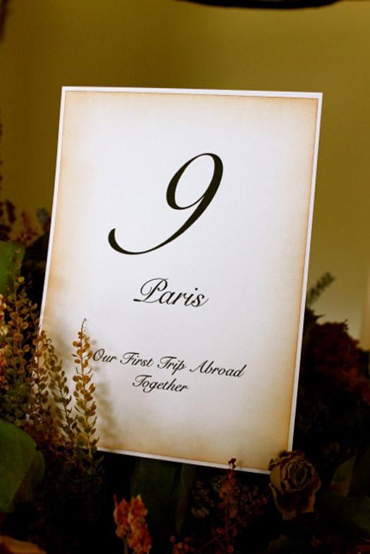 custom wedding table numbers